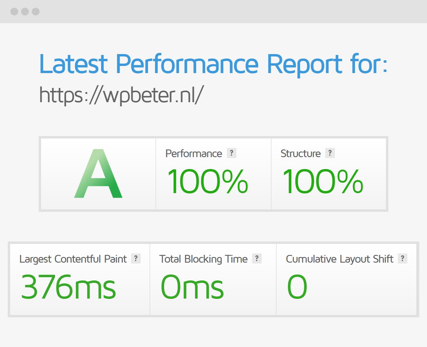 GTmetrix Performance Report WPbeter